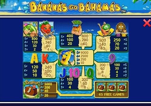 Выплаты за символы в аппарате Bananas go Bahamas