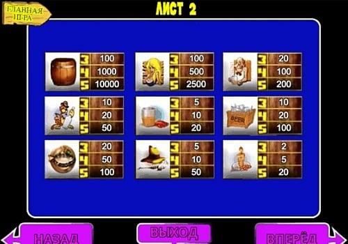 Выплаты за символы в игре Lucky Drink